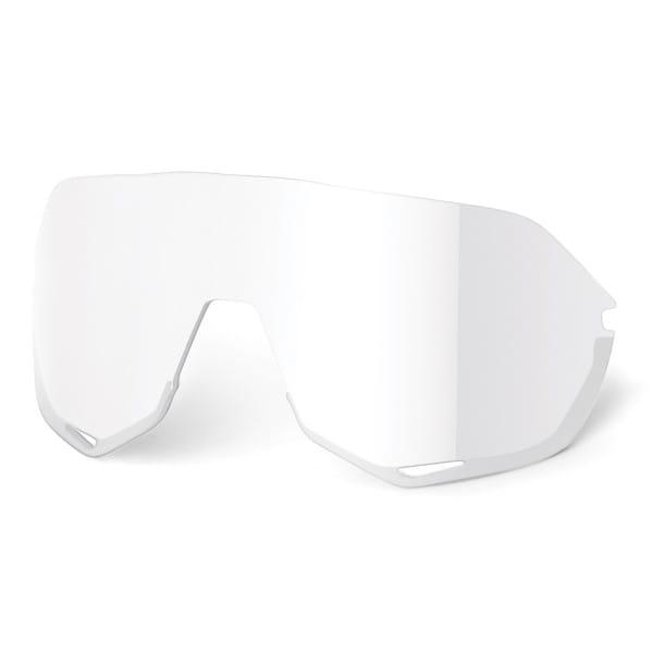 Ersatzlinse für S2 - Clear