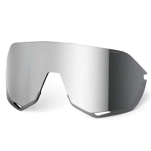 Ersatzlinse Verspiegelt für S2 HiPER